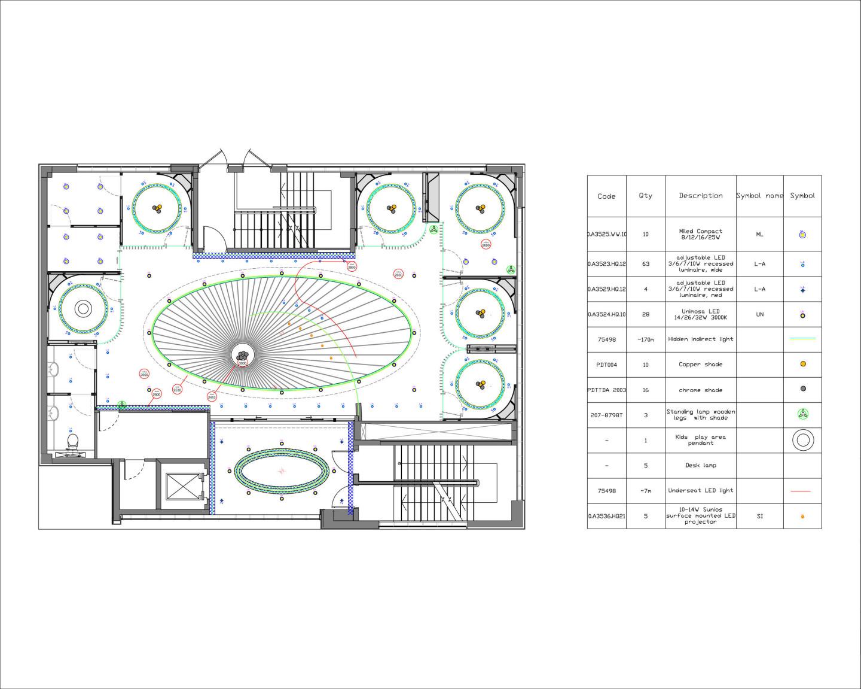 Interior architecture 360 Degree Design